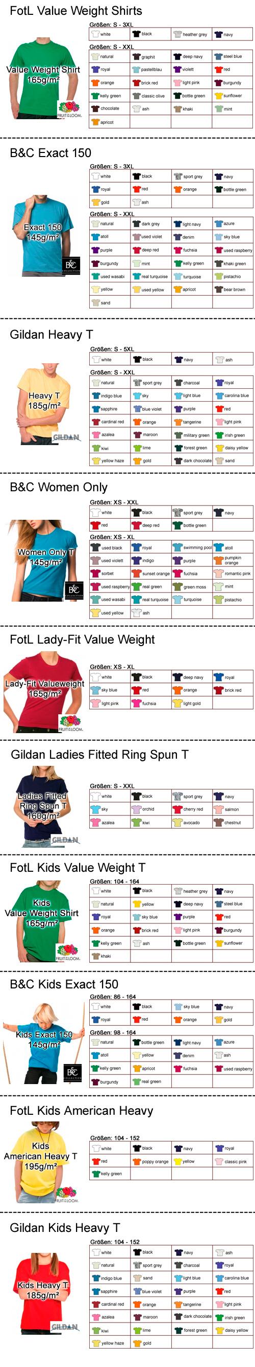 Textildruck auf standard Shirts